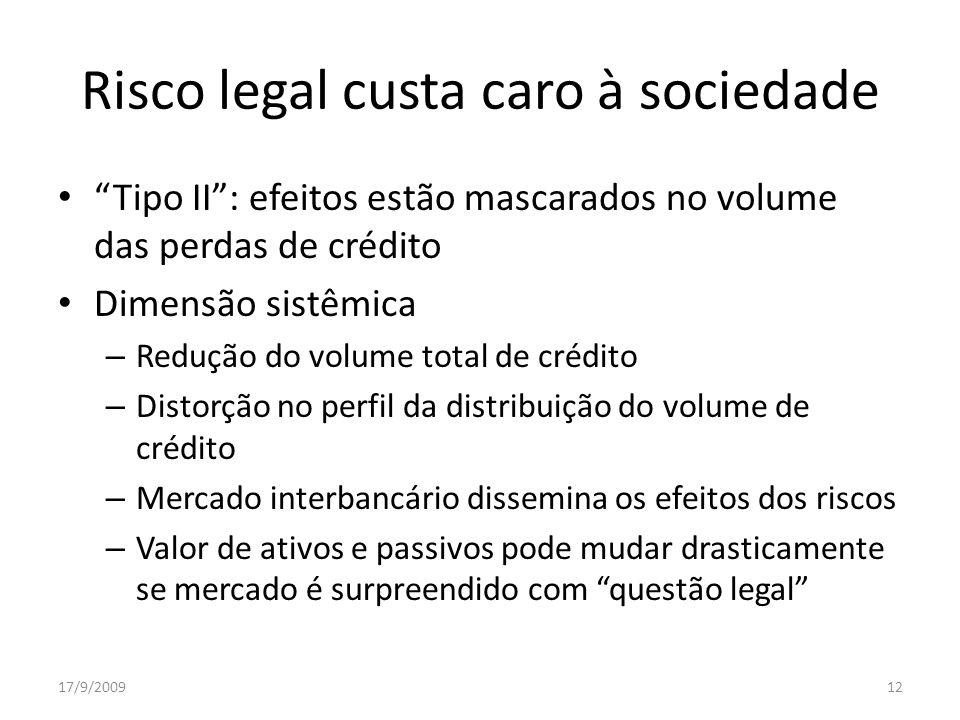 Risco legal custa caro à sociedade