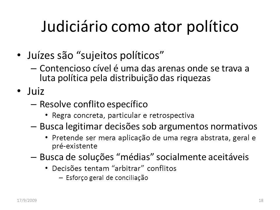 Judiciário como ator político