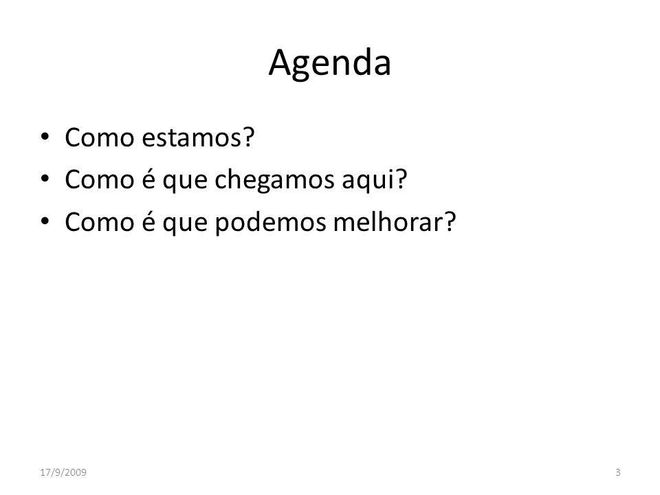 Agenda Como estamos Como é que chegamos aqui