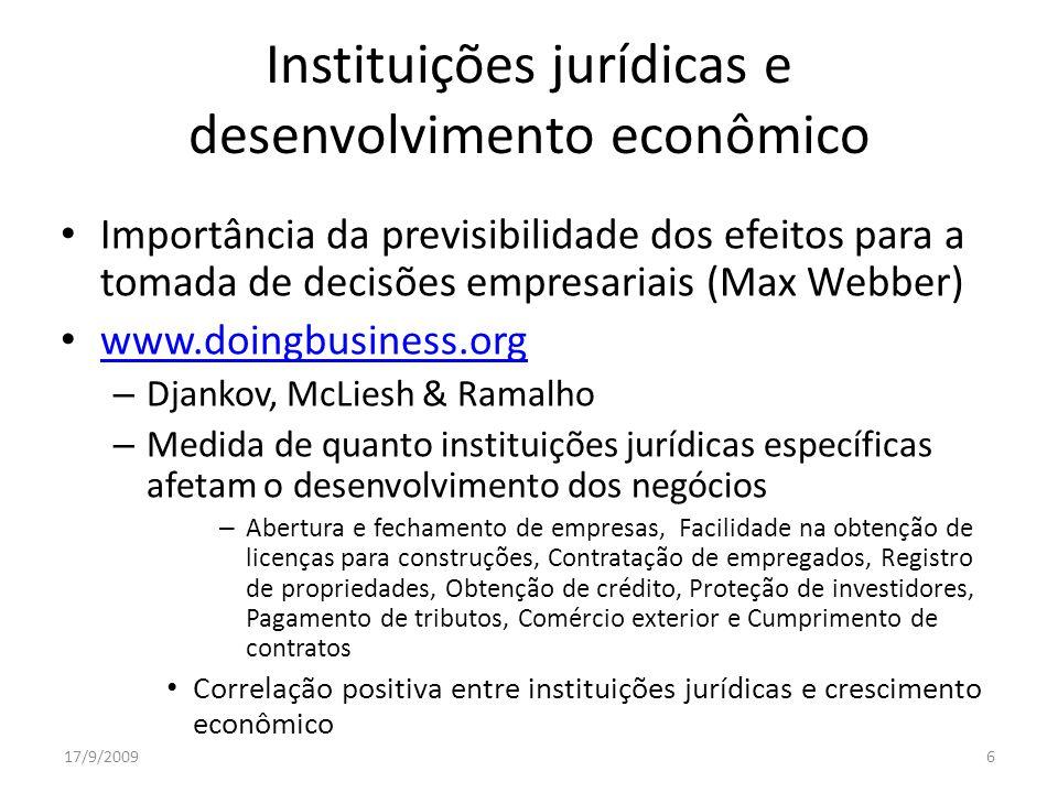 Instituições jurídicas e desenvolvimento econômico