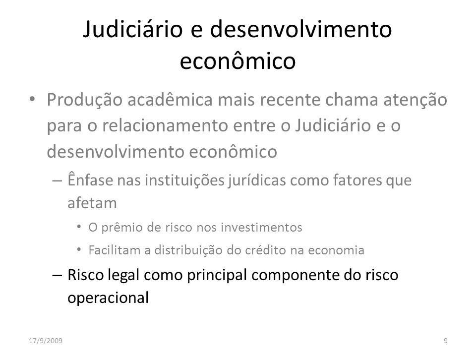 Judiciário e desenvolvimento econômico