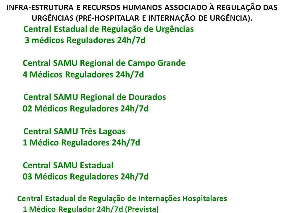 Central Estadual de Regulação de Urgências