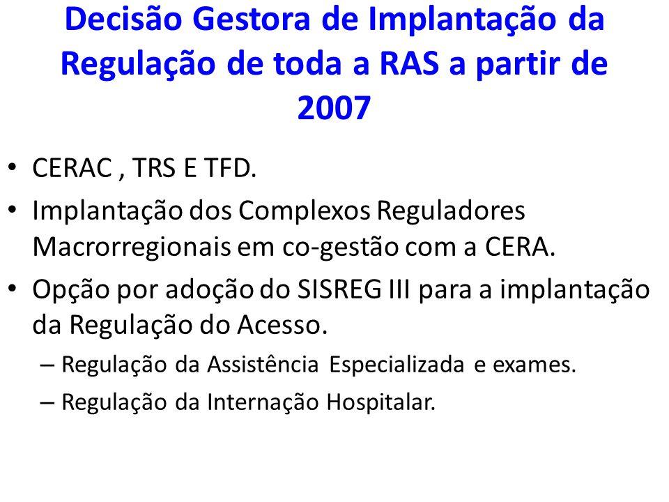 Decisão Gestora de Implantação da Regulação de toda a RAS a partir de 2007