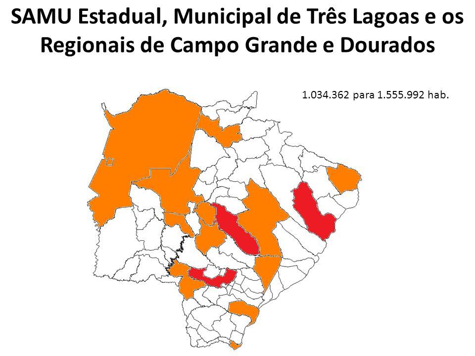 SAMU Estadual, Municipal de Três Lagoas e os Regionais de Campo Grande e Dourados