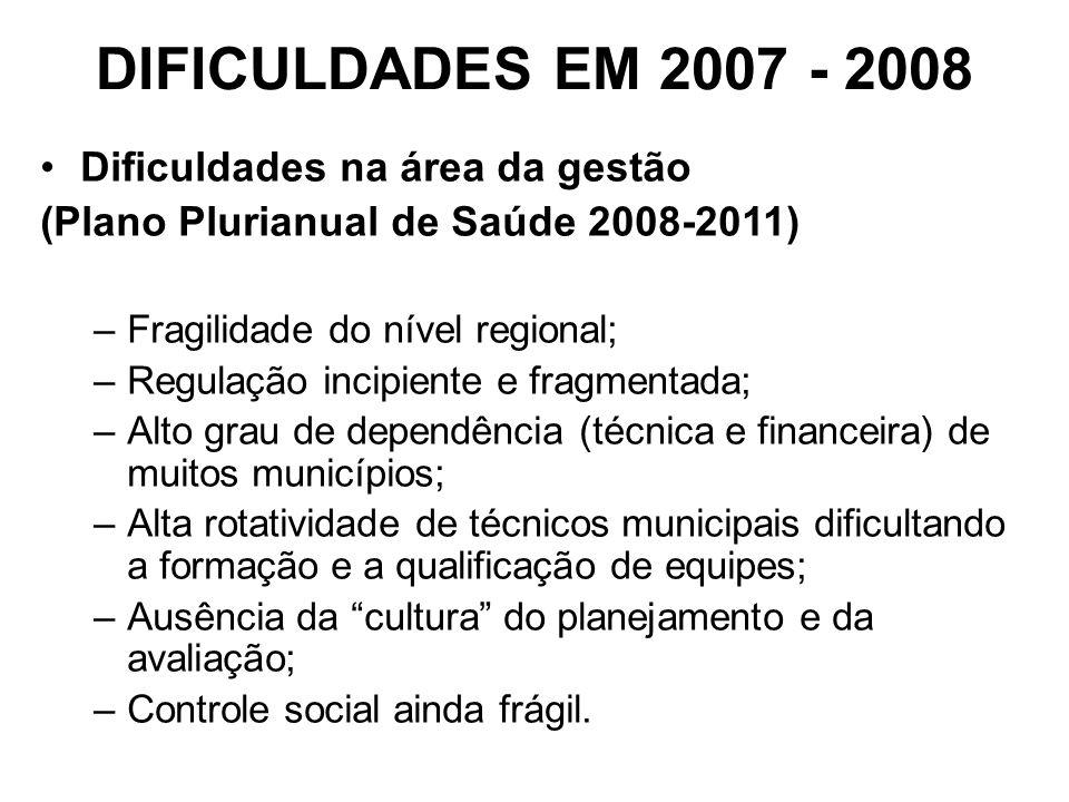 DIFICULDADES EM 2007 - 2008 Dificuldades na área da gestão