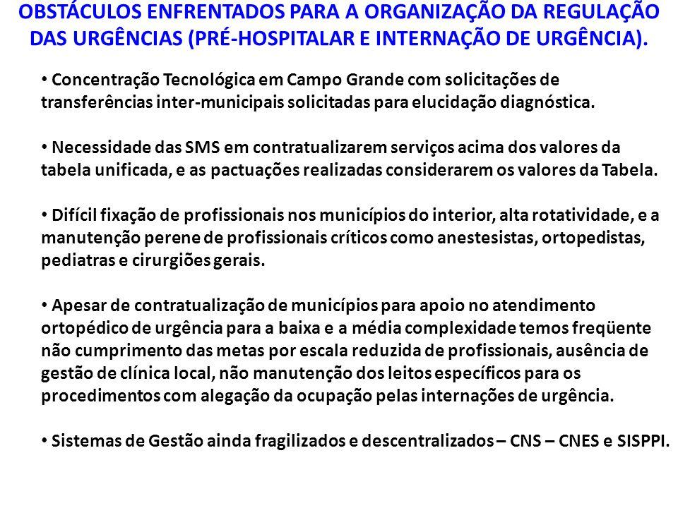 OBSTÁCULOS ENFRENTADOS PARA A ORGANIZAÇÃO DA REGULAÇÃO DAS URGÊNCIAS (PRÉ-HOSPITALAR E INTERNAÇÃO DE URGÊNCIA).