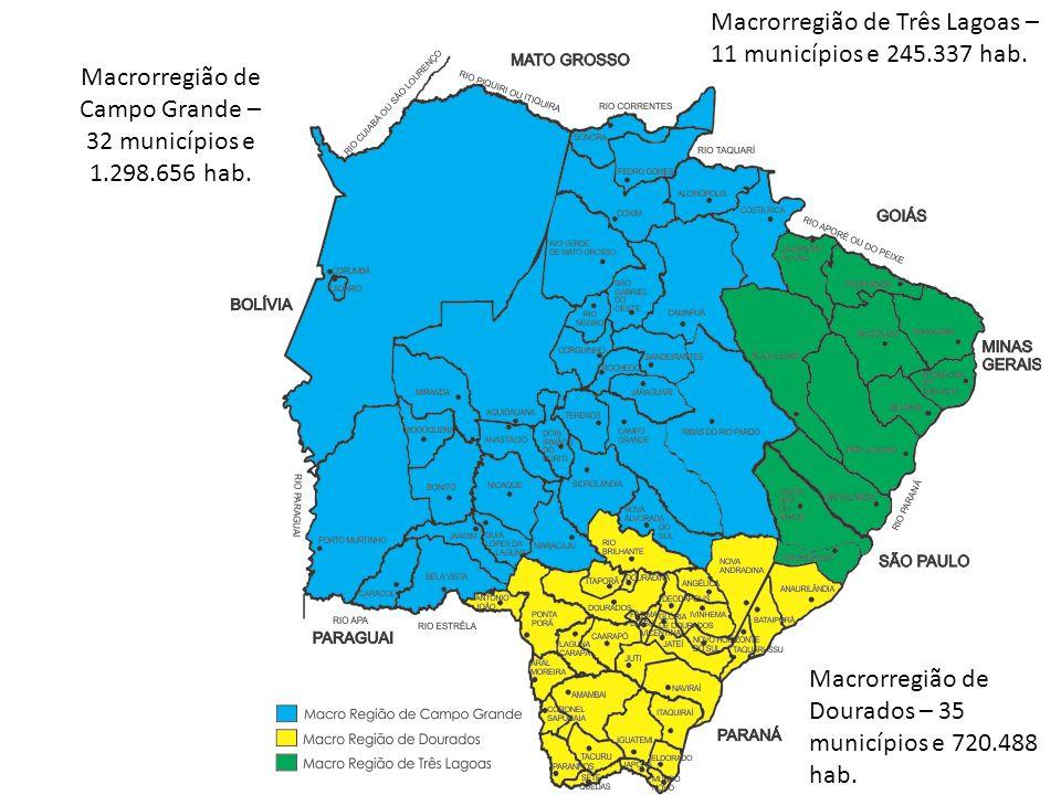 Macrorregião de Campo Grande – 32 municípios e 1.298.656 hab.