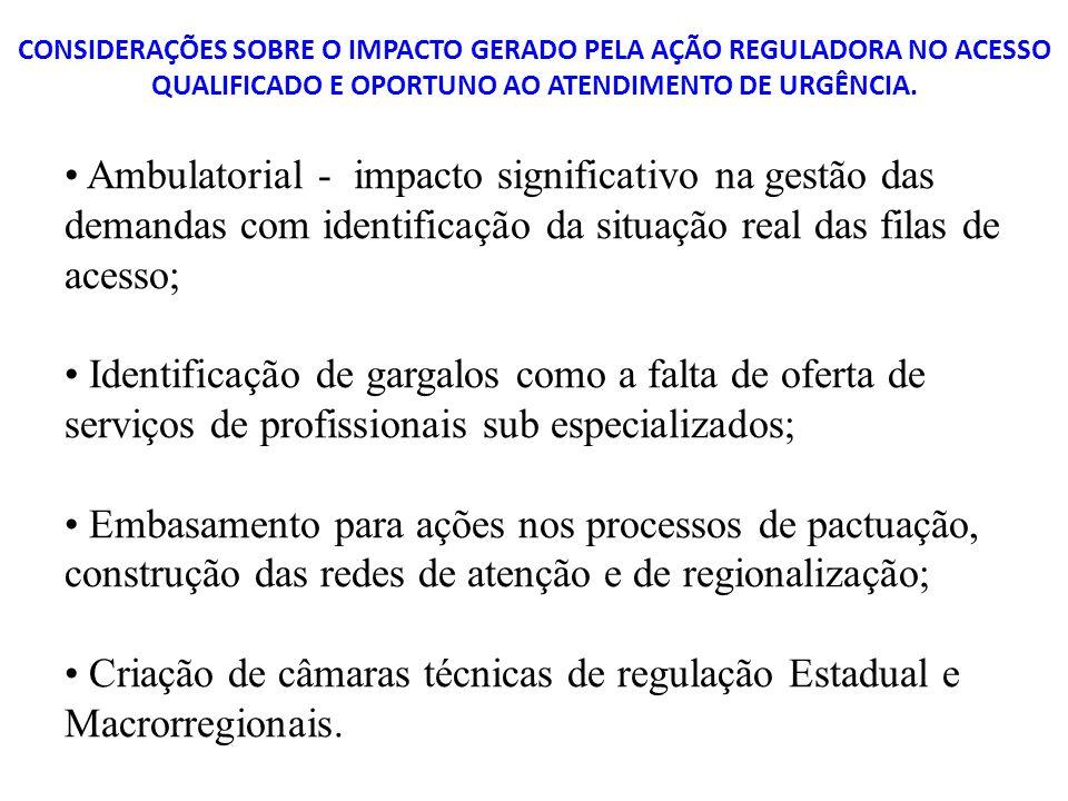 Criação de câmaras técnicas de regulação Estadual e Macrorregionais.