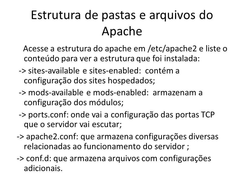 Estrutura de pastas e arquivos do Apache