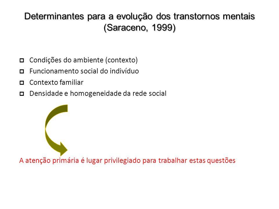 Determinantes para a evolução dos transtornos mentais (Saraceno, 1999)