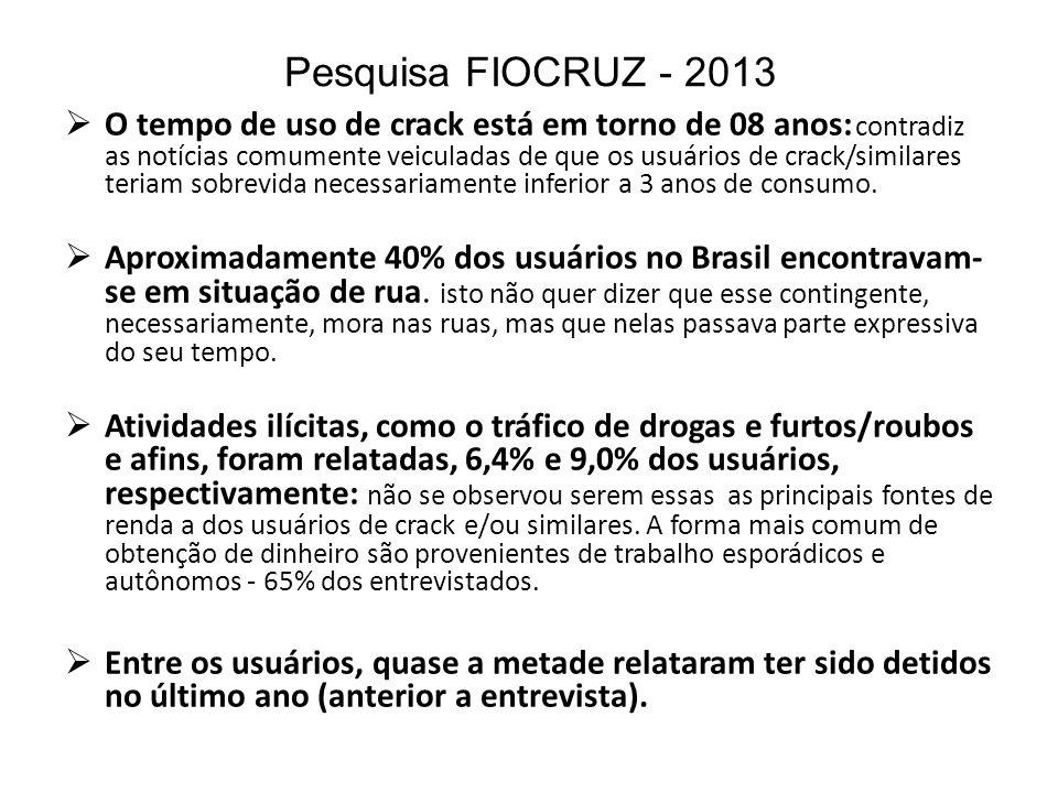 Pesquisa FIOCRUZ - 2013