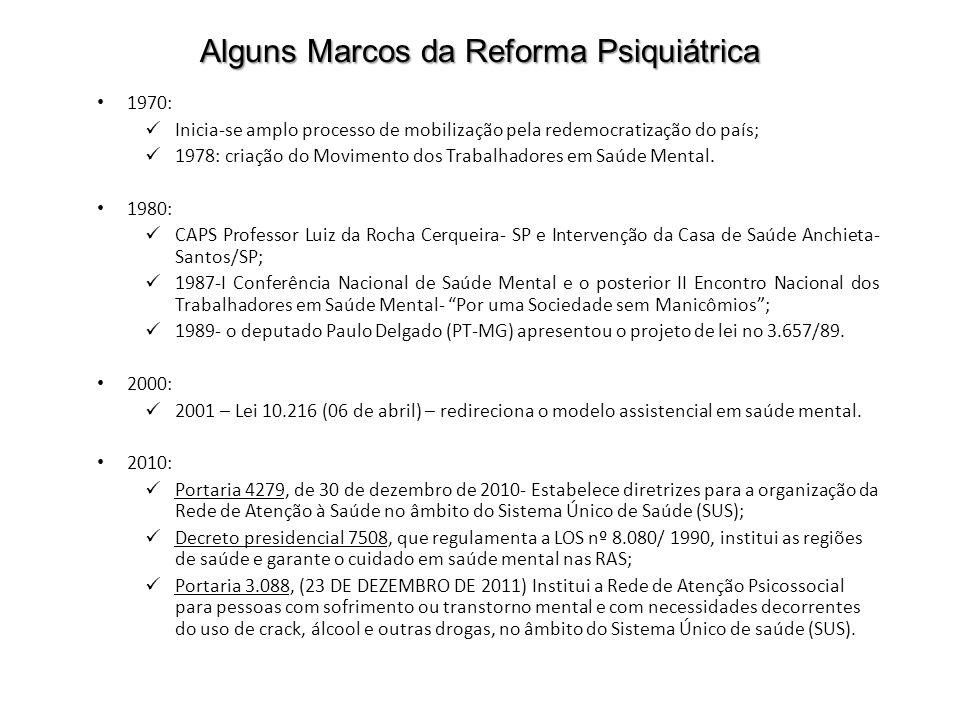 Alguns Marcos da Reforma Psiquiátrica
