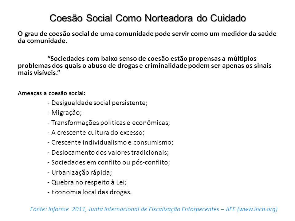 Coesão Social Como Norteadora do Cuidado
