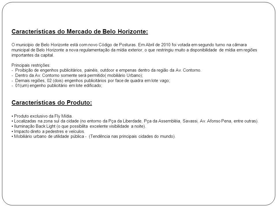 Características do Mercado de Belo Horizonte: