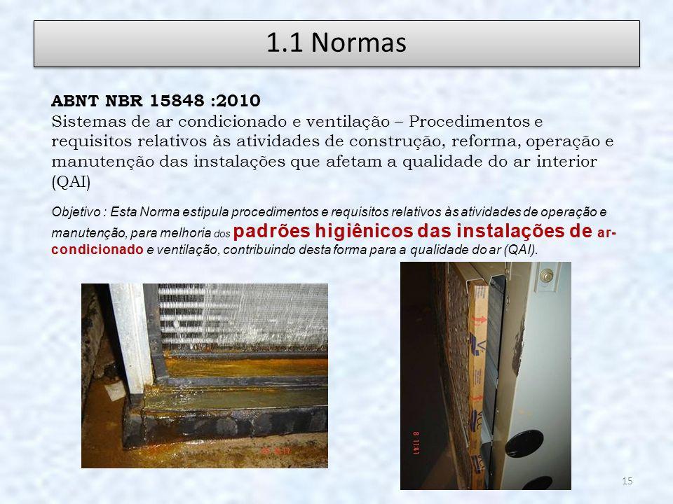 1.1 Normas ABNT NBR 15848 :2010.