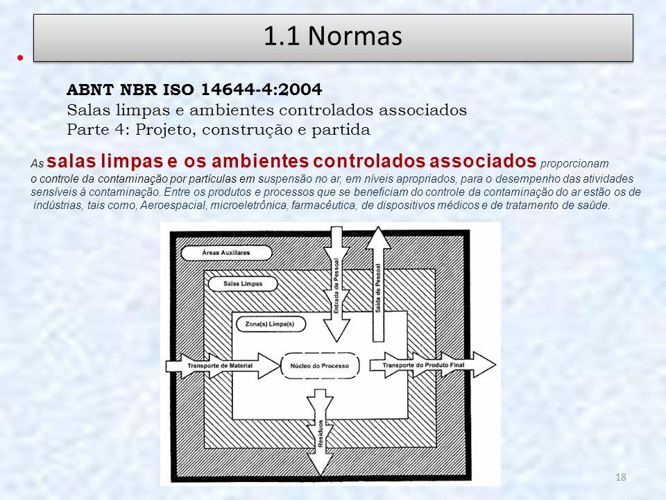 1.1 Normas ABNT NBR ISO 14644-4:2004. Salas limpas e ambientes controlados associados. Parte 4: Projeto, construção e partida.