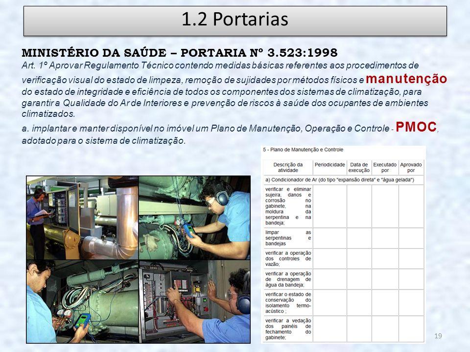 1.2 Portarias MINISTÉRIO DA SAÚDE – PORTARIA Nº 3.523:1998