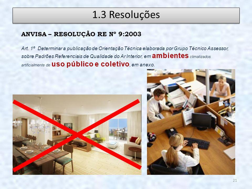 1.3 Resoluções ANVISA – RESOLUÇÃO RE Nº 9:2003