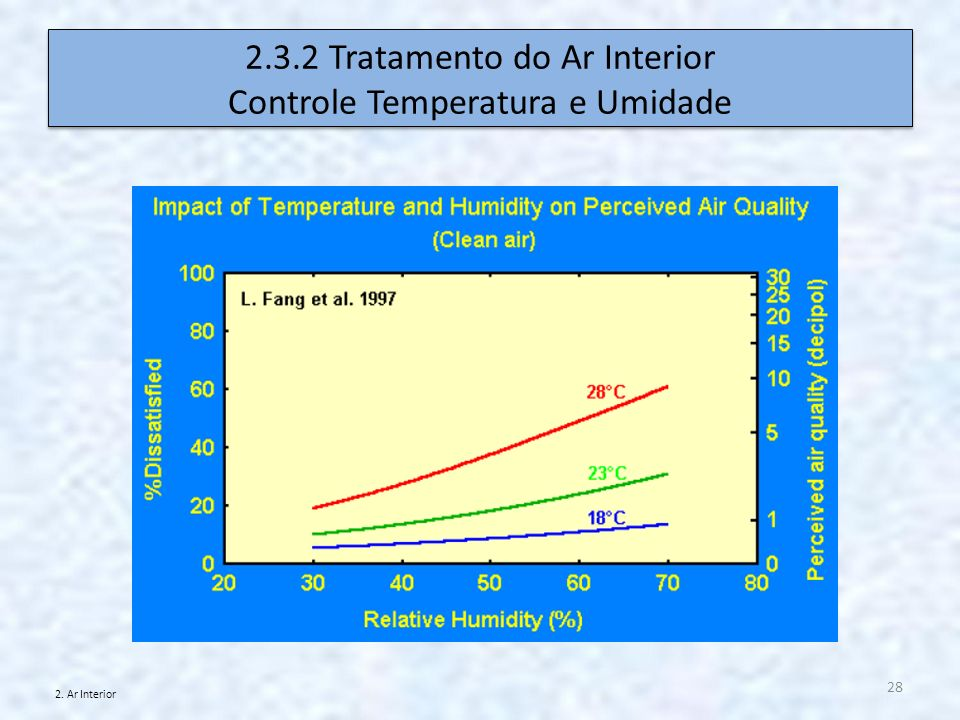 2.3.2 Tratamento do Ar Interior Controle Temperatura e Umidade