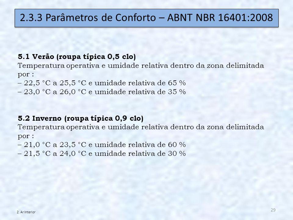 2.3.3 Parâmetros de Conforto – ABNT NBR 16401:2008