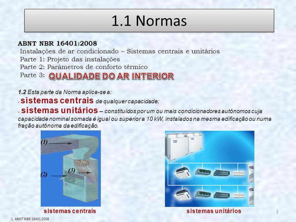 QUALIDADE DO AR INTERIOR