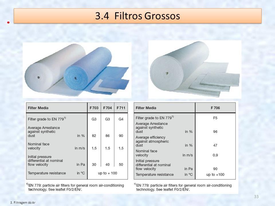 3.4 Filtros Grossos 3. Filtragem do Ar
