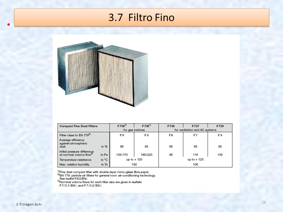 3.7 Filtro Fino 3. Filtragem do Ar