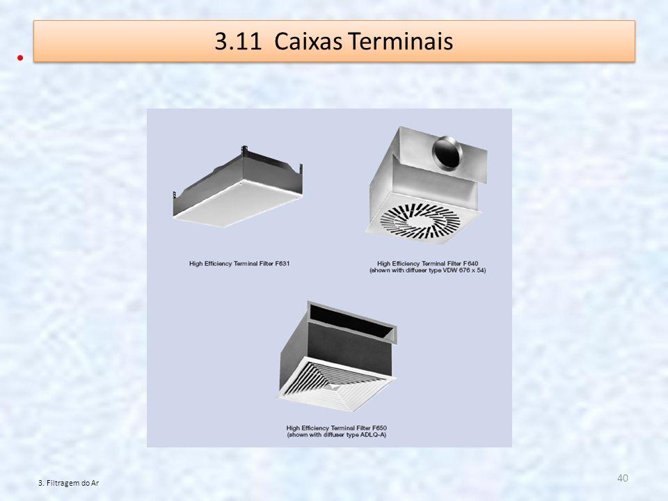 3.11 Caixas Terminais 3. Filtragem do Ar