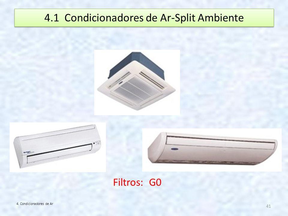 4.1 Condicionadores de Ar-Split Ambiente