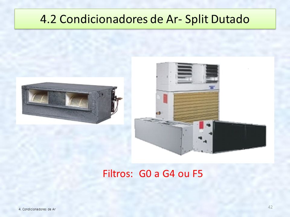 4.2 Condicionadores de Ar- Split Dutado