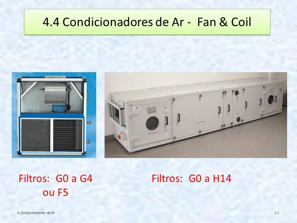 4.4 Condicionadores de Ar - Fan & Coil
