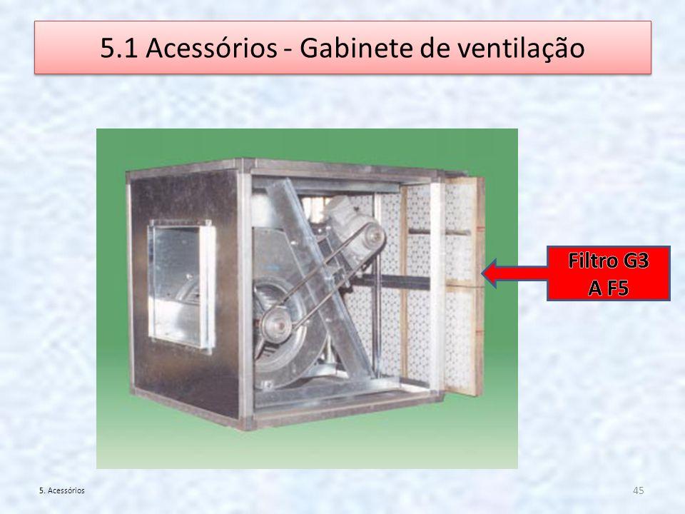 5.1 Acessórios - Gabinete de ventilação