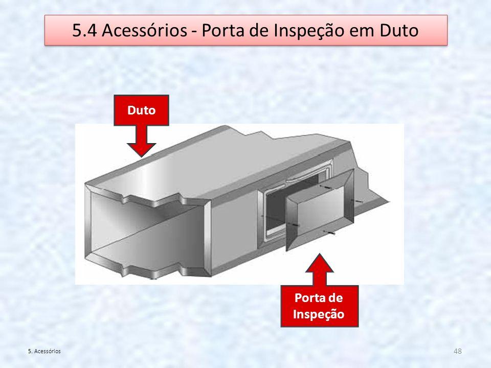 5.4 Acessórios - Porta de Inspeção em Duto