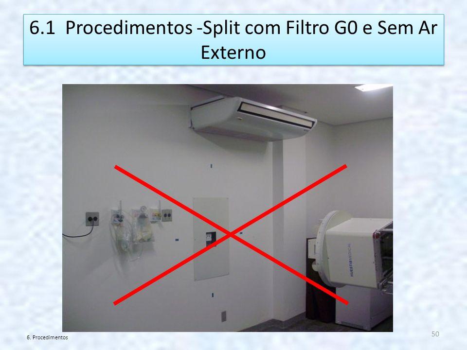 6.1 Procedimentos -Split com Filtro G0 e Sem Ar Externo