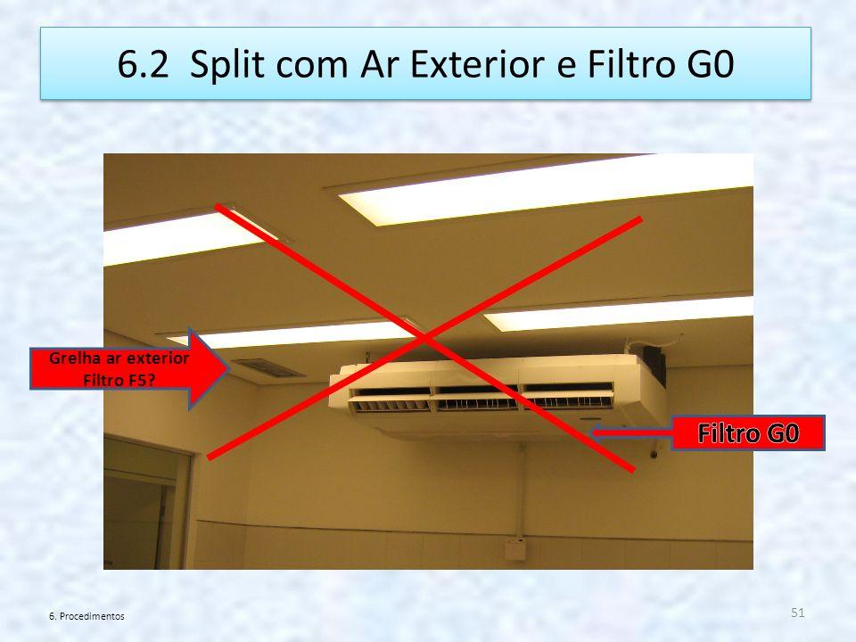 6.2 Split com Ar Exterior e Filtro G0