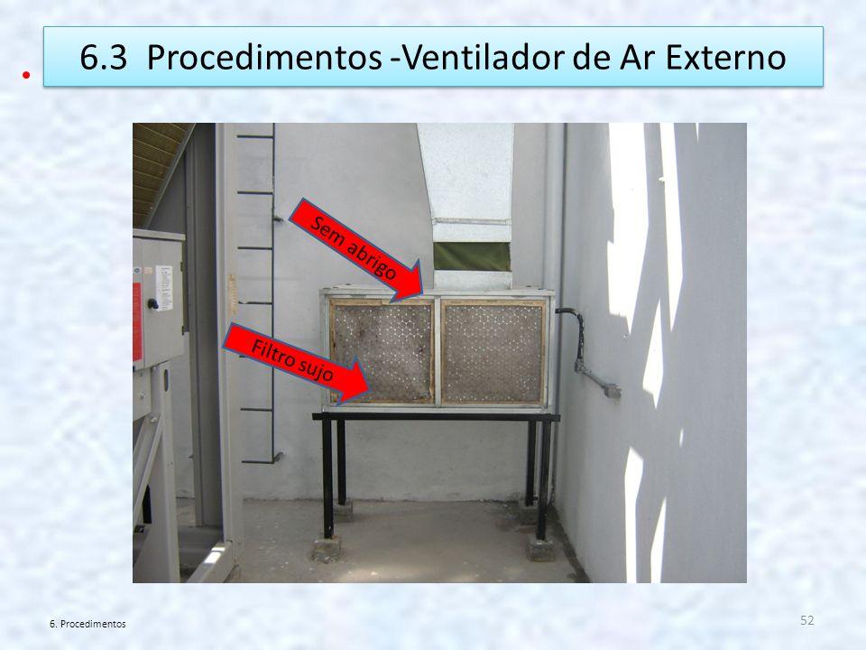 6.3 Procedimentos -Ventilador de Ar Externo