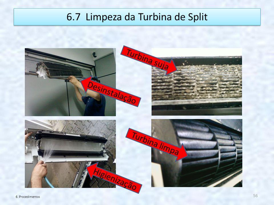 6.7 Limpeza da Turbina de Split