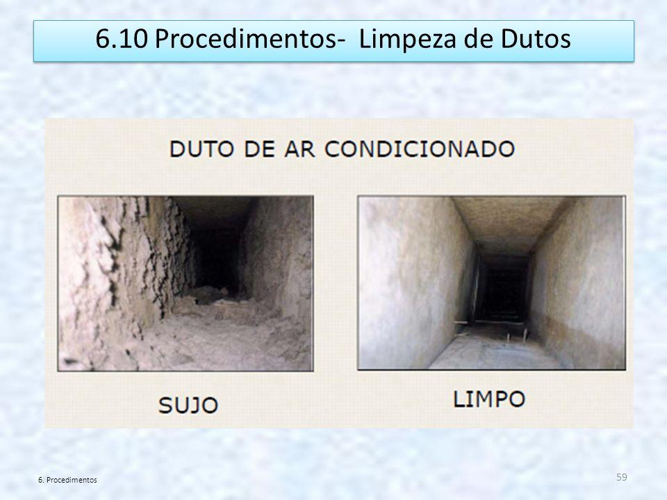 6.10 Procedimentos- Limpeza de Dutos