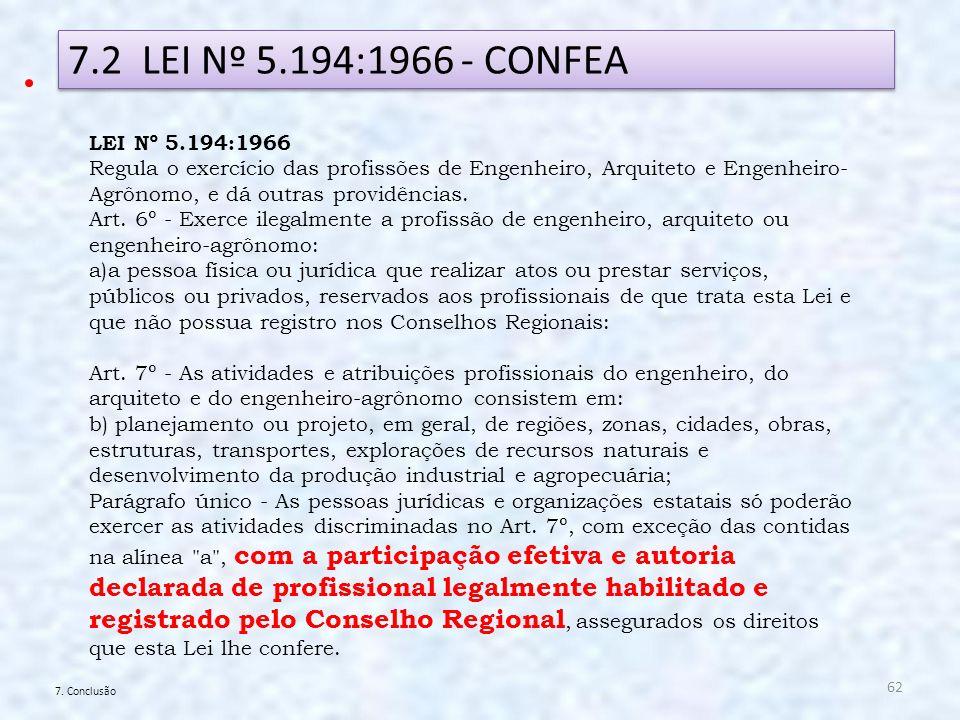 7.2 LEI Nº 5.194:1966 - CONFEA LEI Nº 5.194:1966.