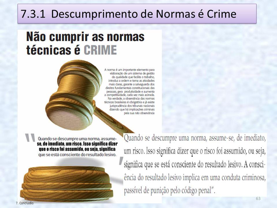 7.3.1 Descumprimento de Normas é Crime