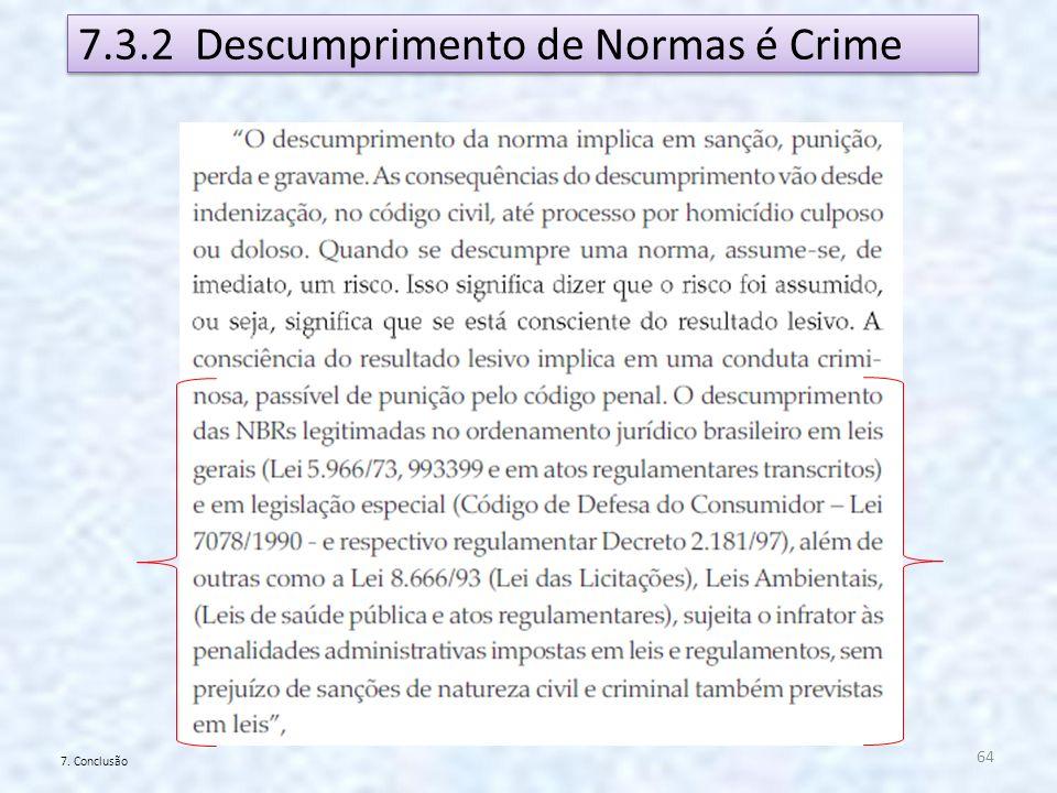 7.3.2 Descumprimento de Normas é Crime