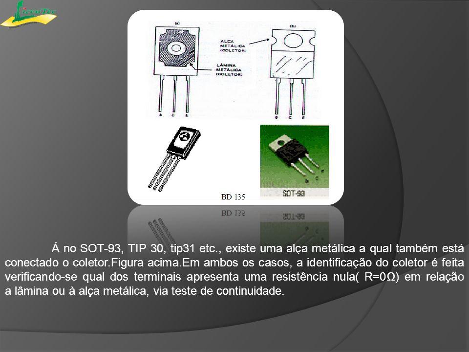 Á no SOT-93, TIP 30, tip31 etc., existe uma alça metálica a qual também está conectado o coletor.Figura acima.Em ambos os casos, a identificação do coletor é feita verificando-se qual dos terminais apresenta uma resistência nula( R=0Ω) em relação a lâmina ou à alça metálica, via teste de continuidade.