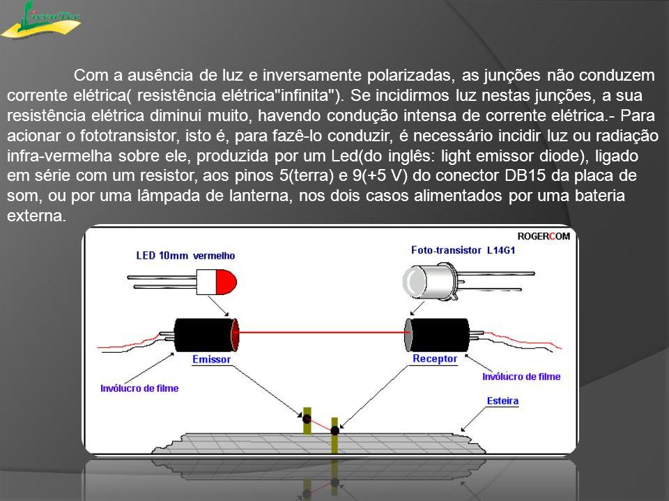 Com a ausência de luz e inversamente polarizadas, as junções não conduzem corrente elétrica( resistência elétrica infinita ).