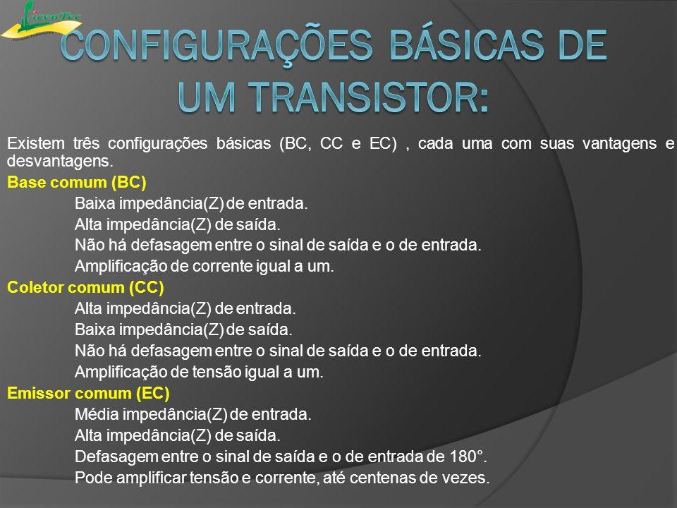 Configurações básicas de um transistor: