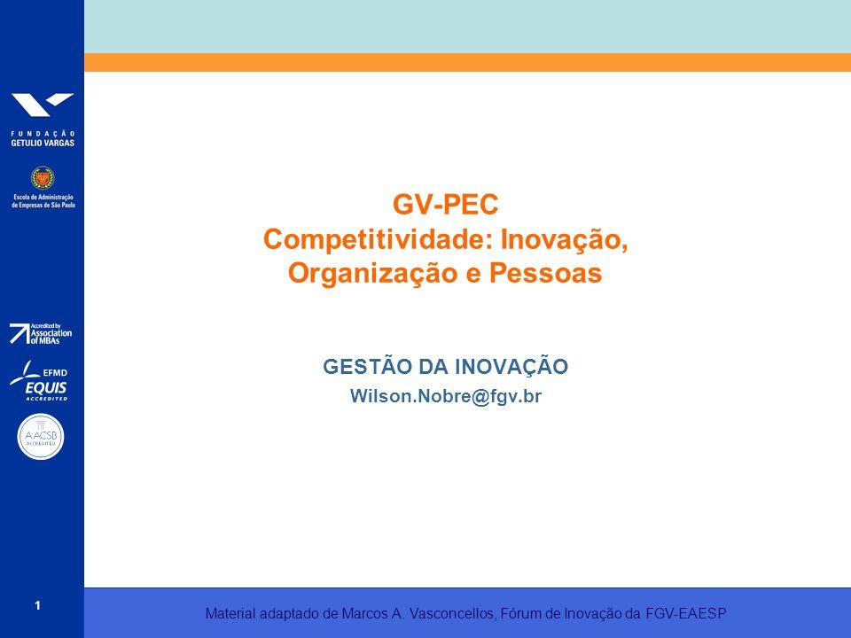 GV-PEC Competitividade: Inovação, Organização e Pessoas