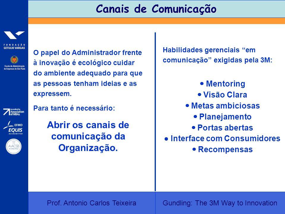 Canais de Comunicação Abrir os canais de comunicação da Organização.