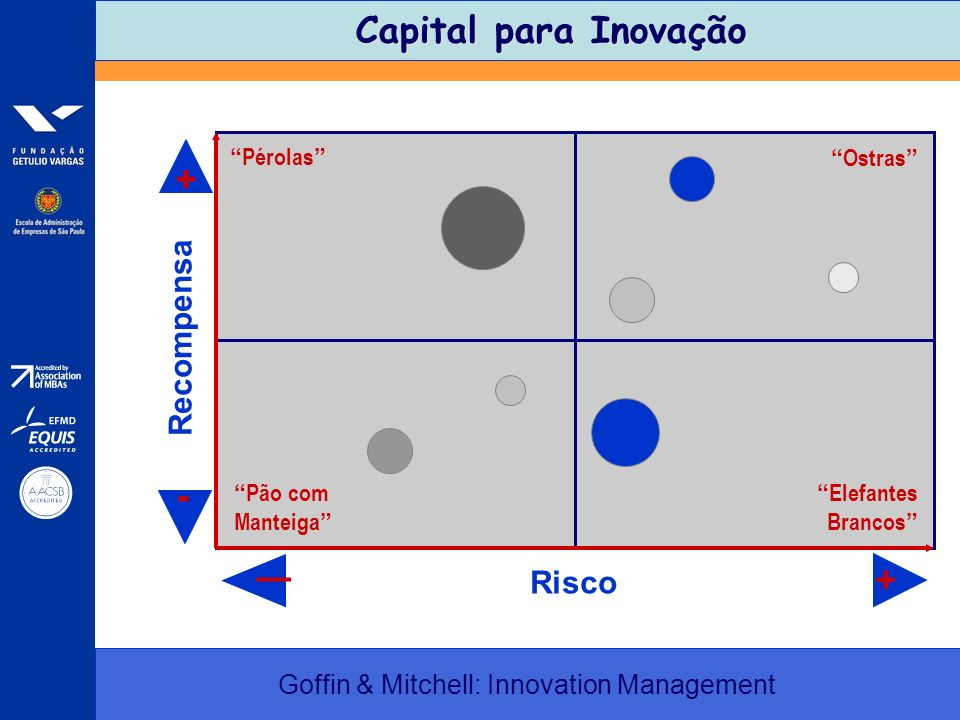 Goffin & Mitchell: Innovation Management