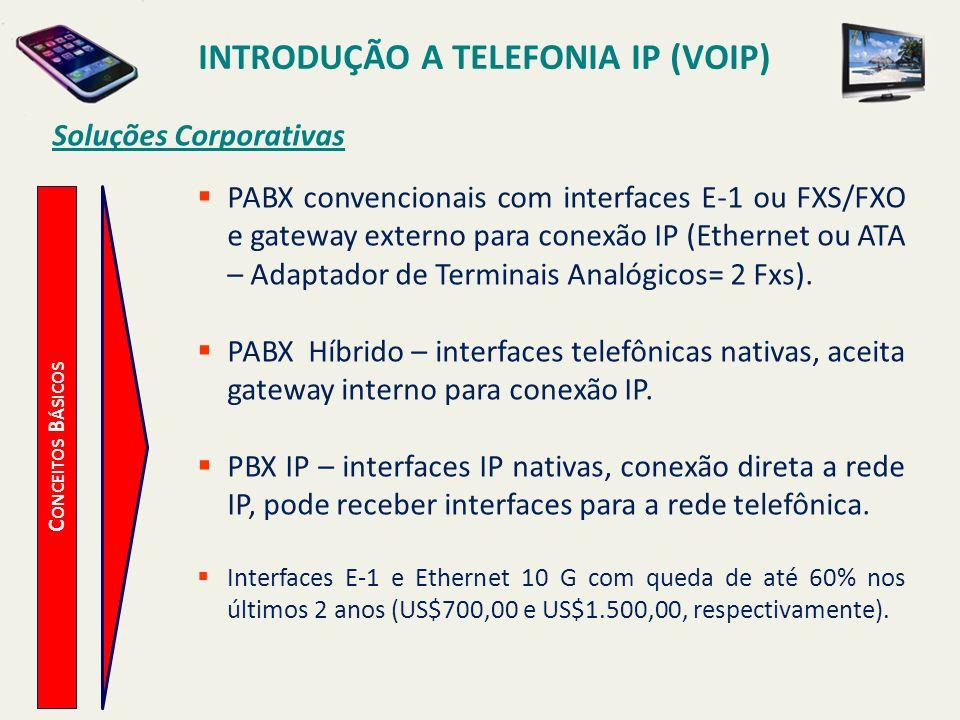Introdução a Telefonia IP (VoIP) Soluções Corporativas