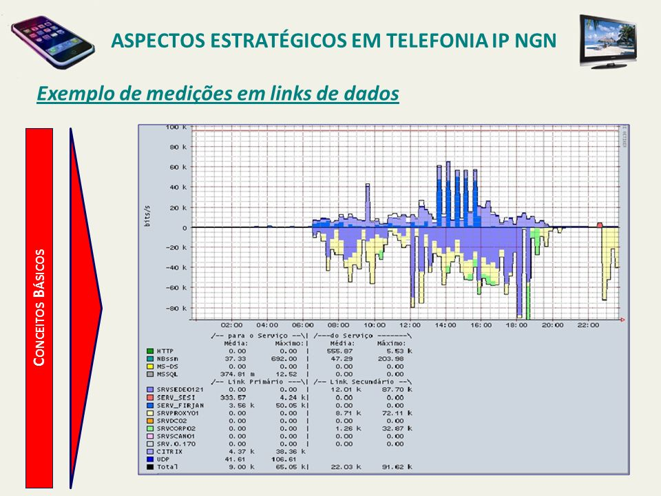 ASPECTOS ESTRATÉGICOS EM TELEFONIA IP NGN
