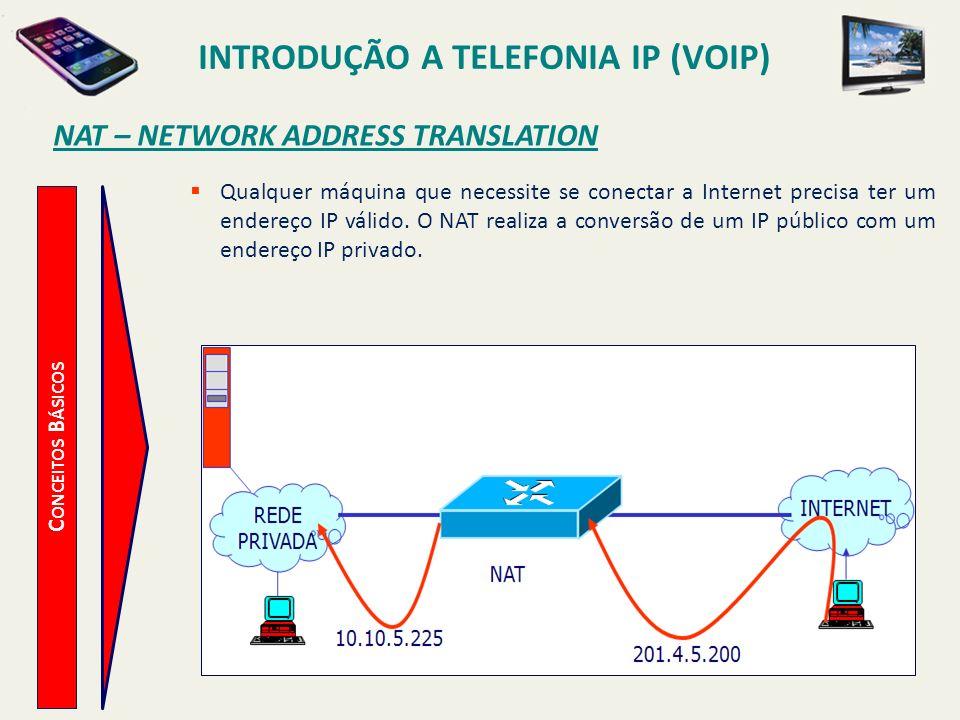 Introdução a Telefonia IP (VoIP) NAT – NETWORK ADDRESS TRANSLATION